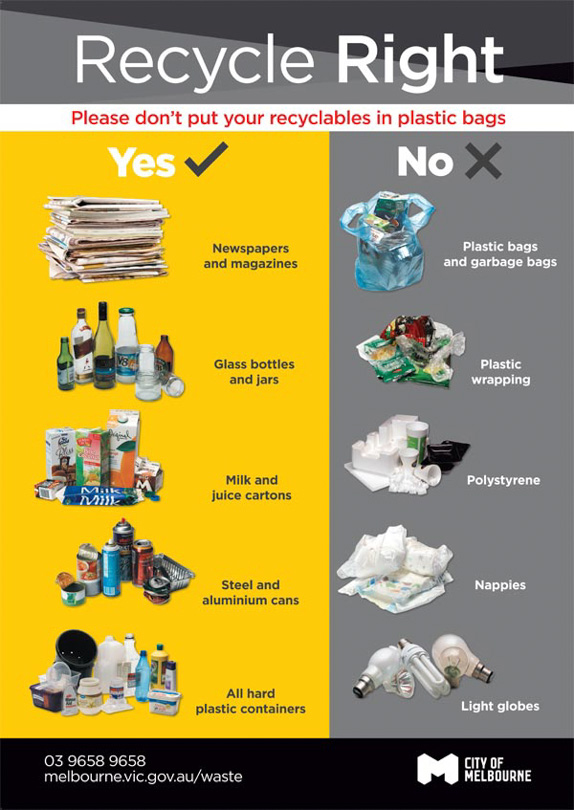 info graphic used by Melbourne city council for recycling
